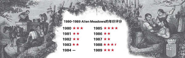 北京晚宴: 勃艮第喝大年还是适饮年? 回味1940s-1980s